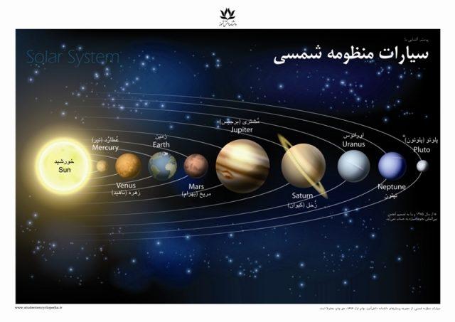 پوستر منظومه شمسی فارسی و انگلیسی