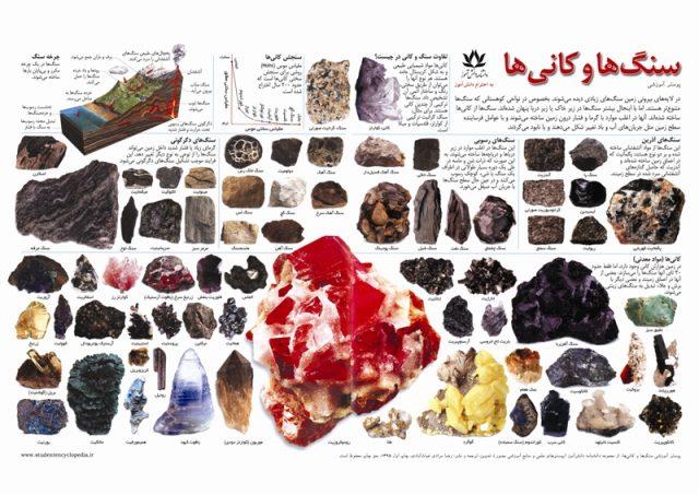 چارت سنگ ها و کانی ها و مواد معدنی در زمین شناسی