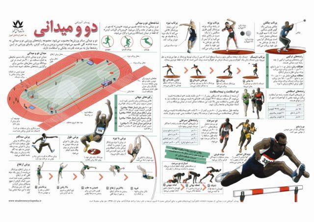پوستر آموزشی ورزش دو و میدانی