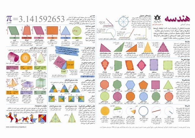 پوستر دانش آموزی و آموزشی هندسه و ریاضی مناسب دبستان ابتدایی و دبیرستان متوسطه