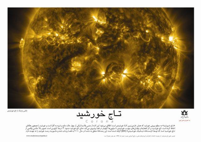 آموزش مصور نجومی تاج خورشید برای دبستان و دبیرستان
