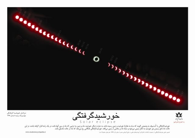 آموزش مصور خورشید گرفتگی و مراحل آن در علم نجوم