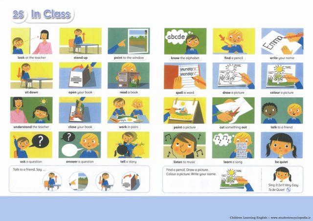 پوستر مصور یادگیری زبان انگلیسی برای کودک