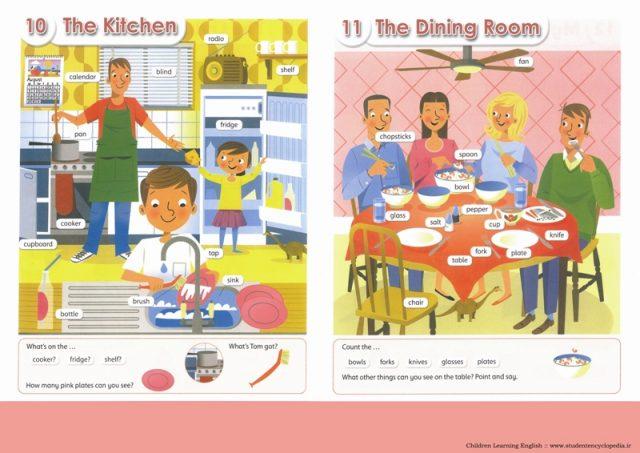 پوستر آموزشی و مصور یادگیری زبان انگلیسی برای کودکان و دانش آموزان