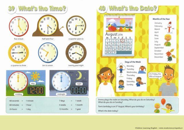 پوستر مصور آموزش زبان انگلیسی برای کودکان