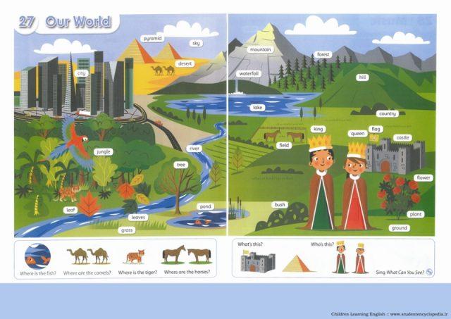 پوسترهای مصور آموزش زبان انگلیسی برای کودکان