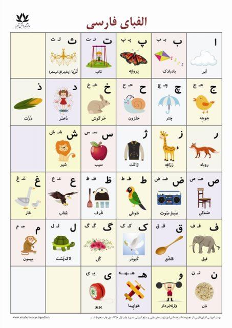 پوستر آموزش حروف و نشانه های الفبای فارسی