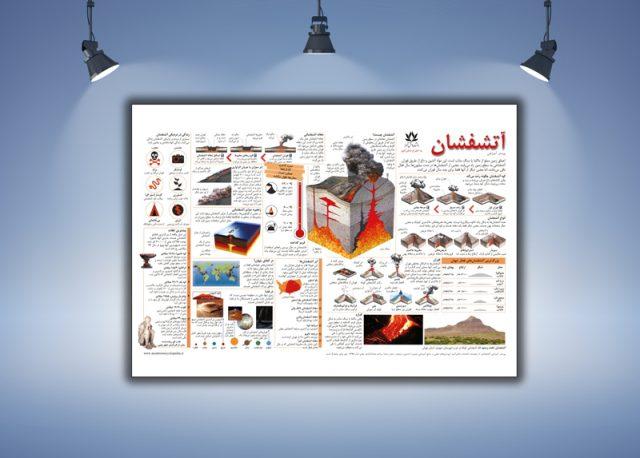 پوستر آموزشی دانش آموزی