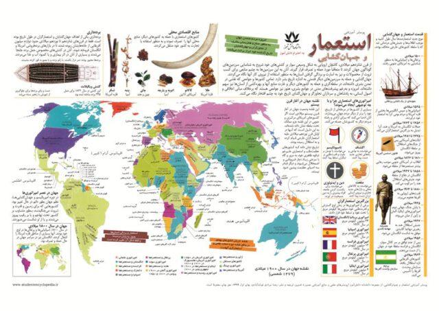 پوستر آموزشی استعمار و جهان گشایی - امپریالیسم و سلطه گری برای درس تاریخ